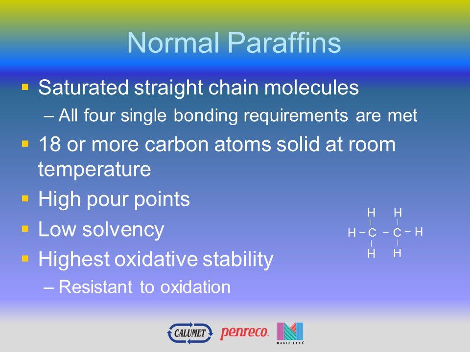Viscosity Of Paraffin Oil At Room Temperature