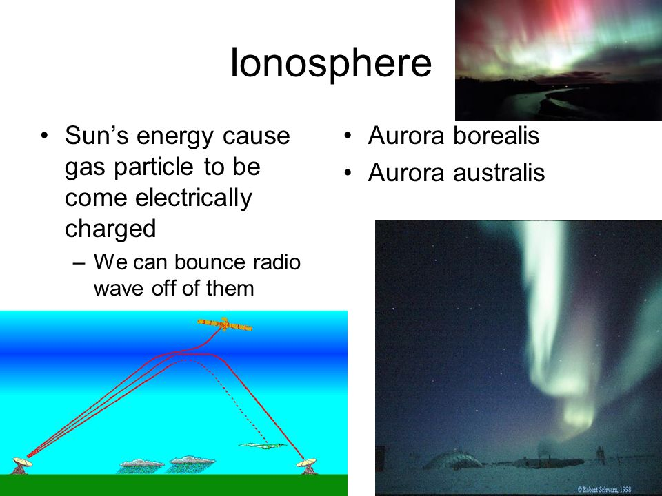 Ionosphere Sun's energy cause gas particle to be come electrically charged. We can bounce radio wave off of them.