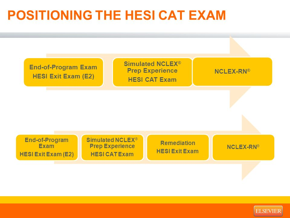 hesi cat exam