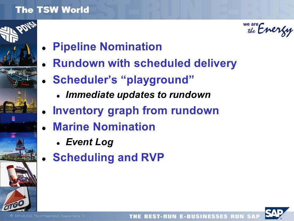 Rundown with scheduled delivery Scheduler's playground