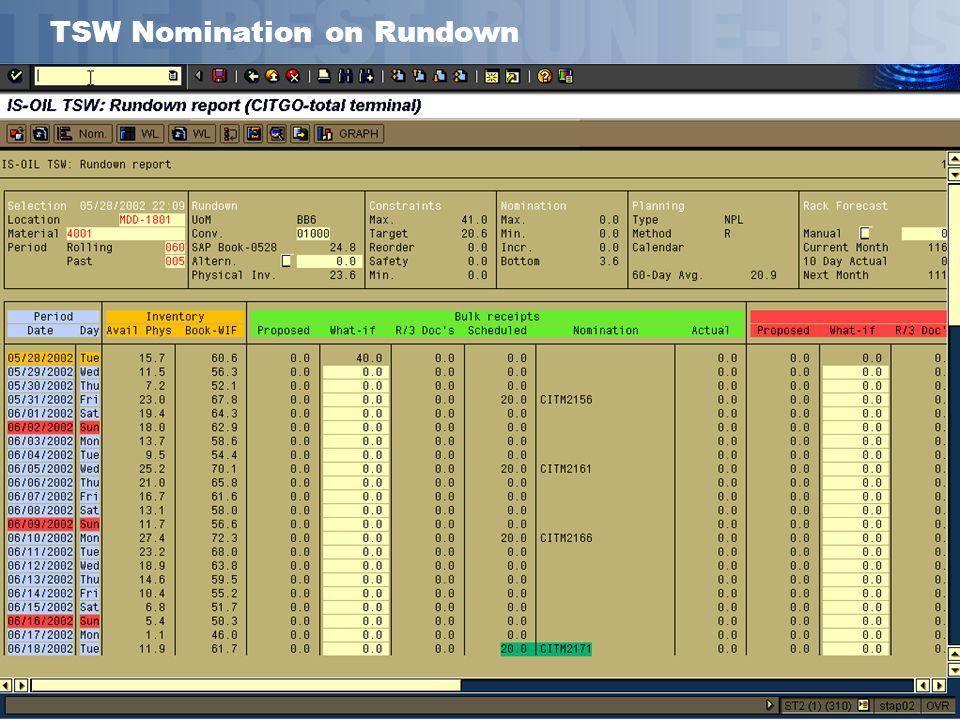 TSW Nomination on Rundown