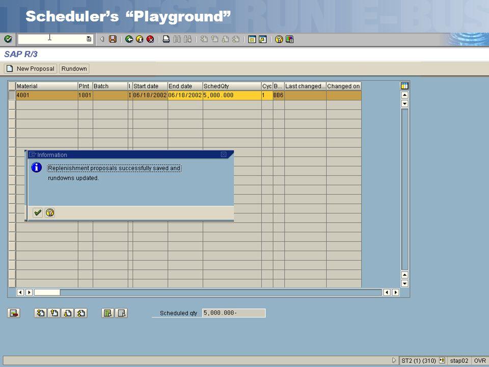 Scheduler's Playground