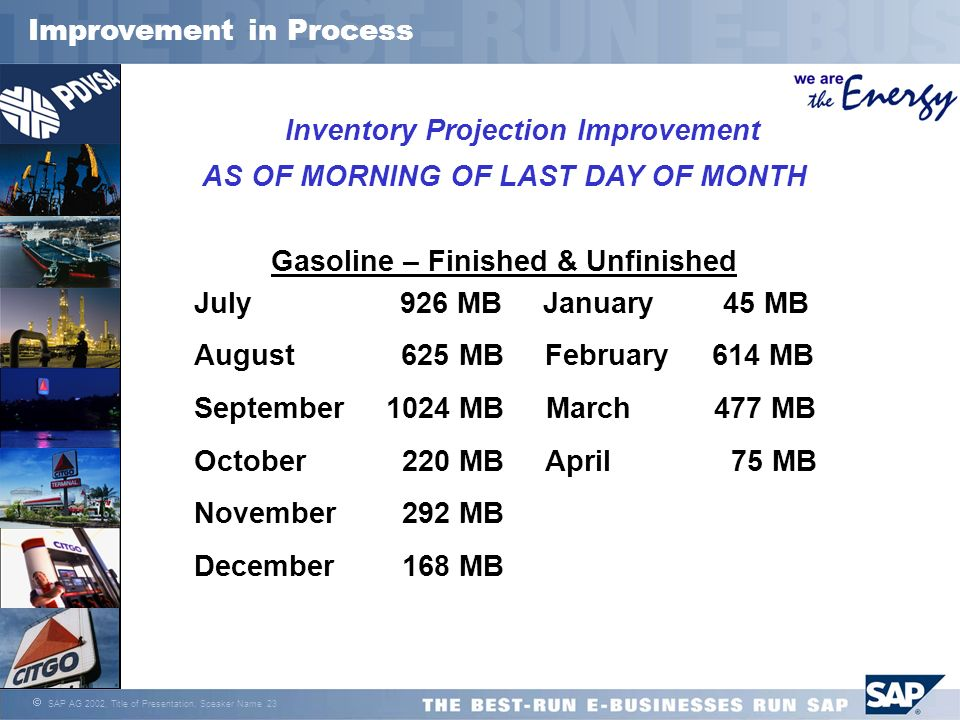 AS OF MORNING OF LAST DAY OF MONTH Gasoline – Finished & Unfinished