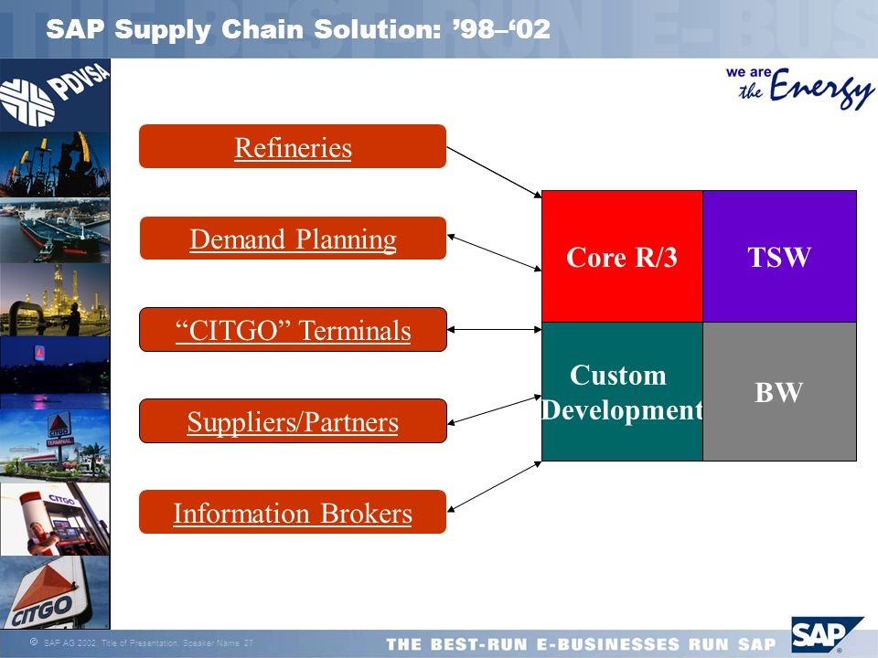 SAP Supply Chain Solution: '98–'02