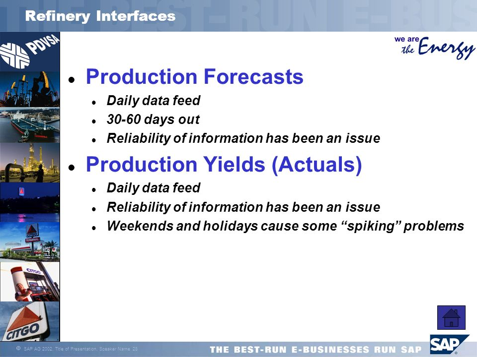 Production Yields (Actuals)