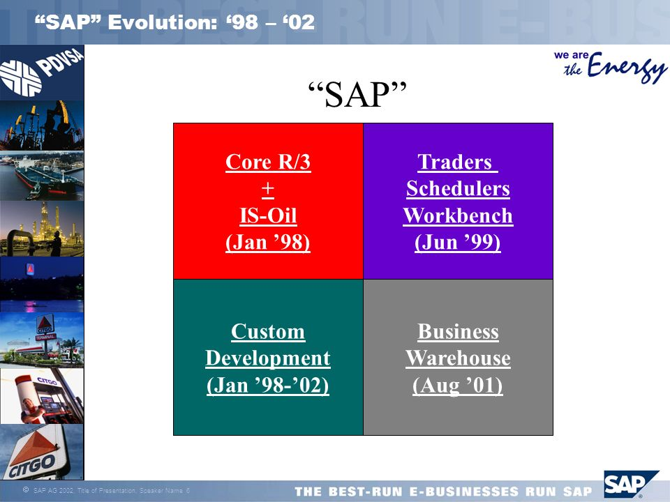 SAP Core R/3 + IS-Oil (Jan '98) Traders Schedulers Workbench