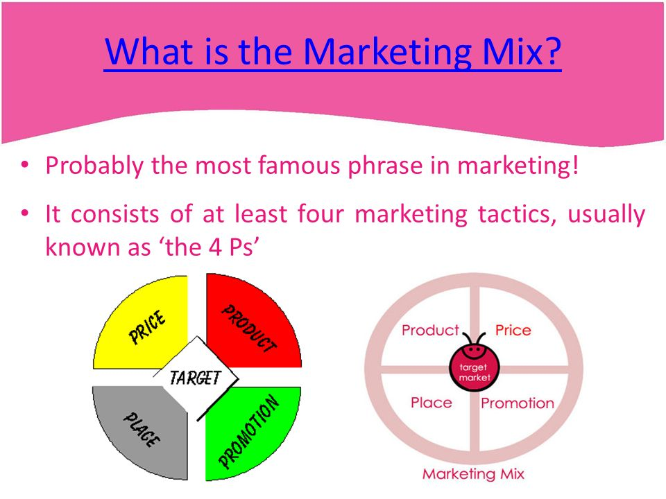 what is the marketing mix and