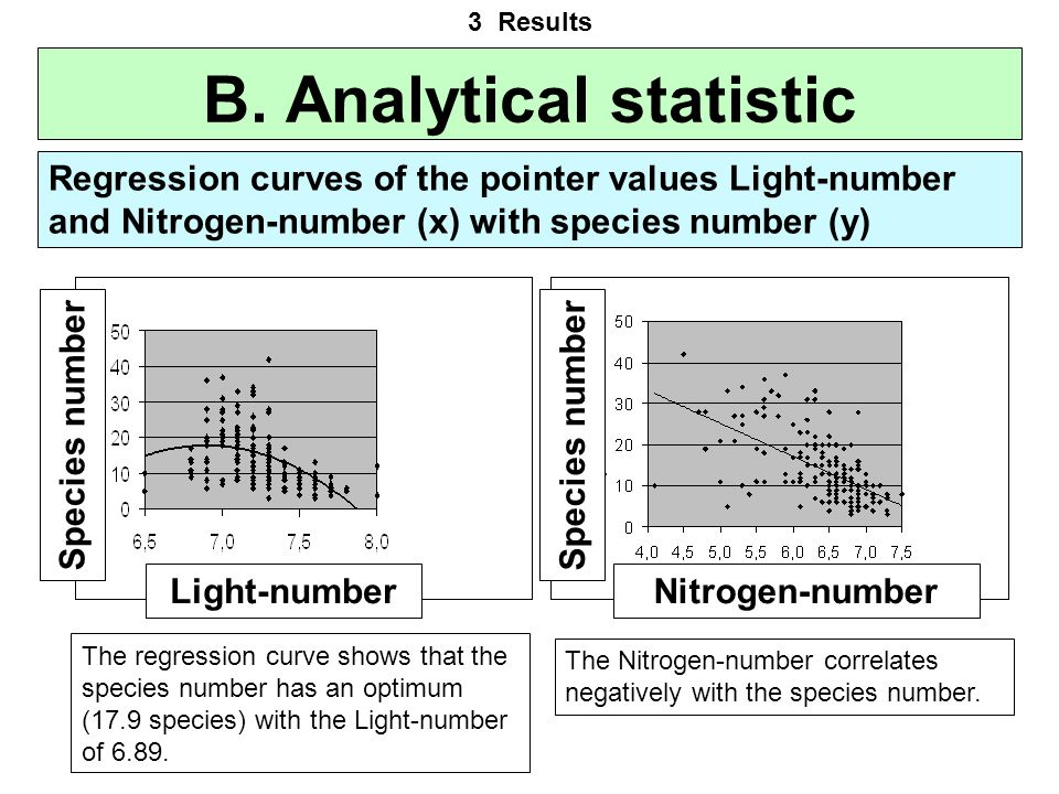 B. Analytical statistic