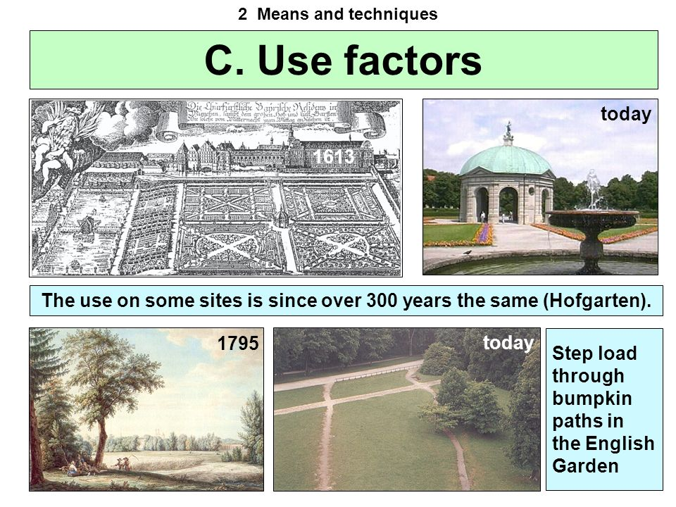 The use on some sites is since over 300 years the same (Hofgarten).