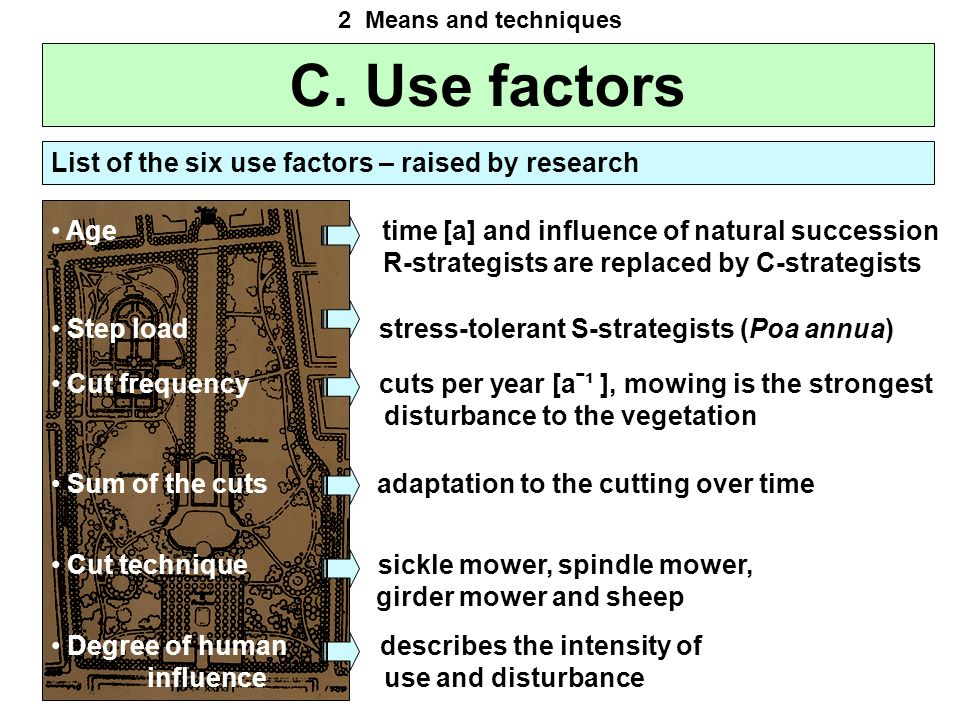 C. Use factors List of the six use factors – raised by research