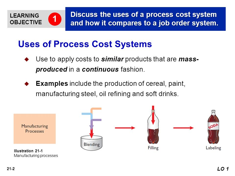 cost system Covers the basics of cost system design, demonstrating in a clear, step-by-step  fashion how costs are assigned to cost objects key concepts include direct and.