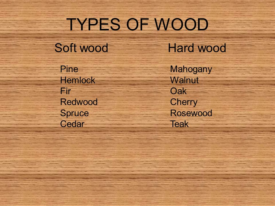 Types Of Wood Teak ~ Material world metal wood presentation by group