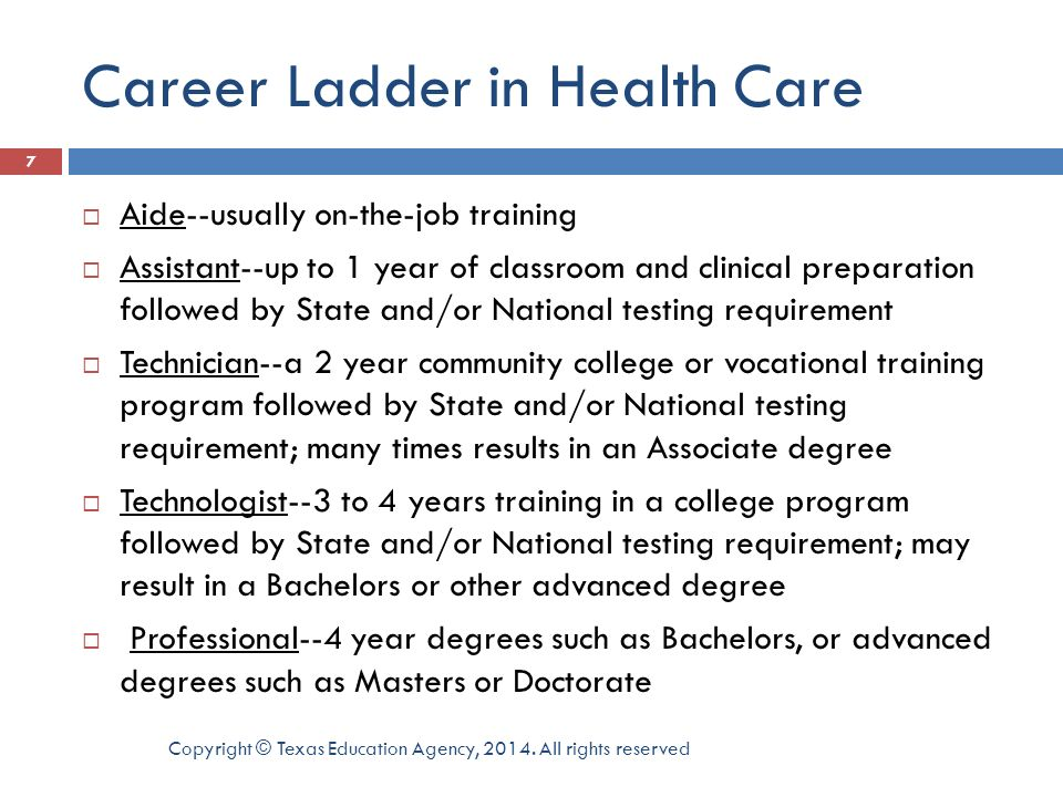 Career Ladder in Health Care