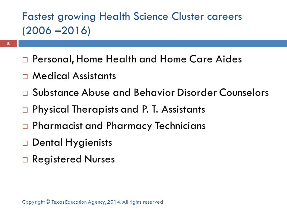Fastest growing Health Science Cluster careers (2006 –2016)