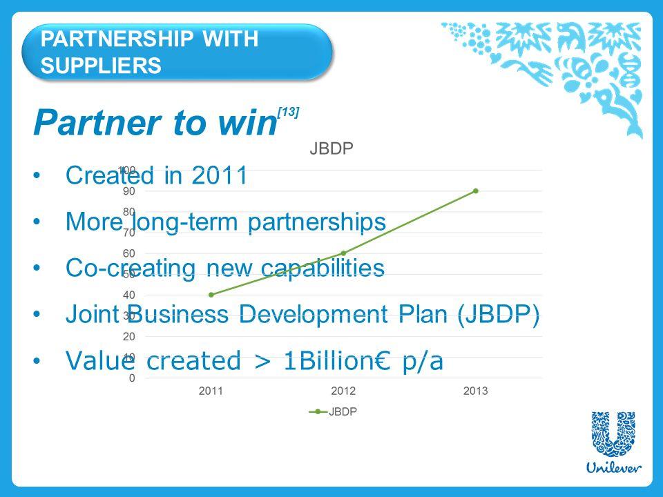 Unilever's Relationships