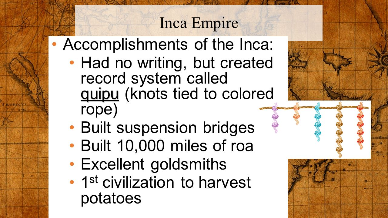 inca writing Inca quipu string script studied, and still used today in peru.