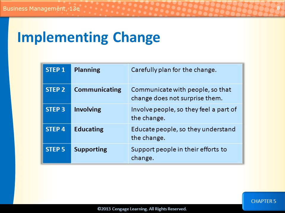implementing a change Leading change that you support -- or, better yet, created -- is easy but, what happens when you're in charge of implementing a change you disagree with.