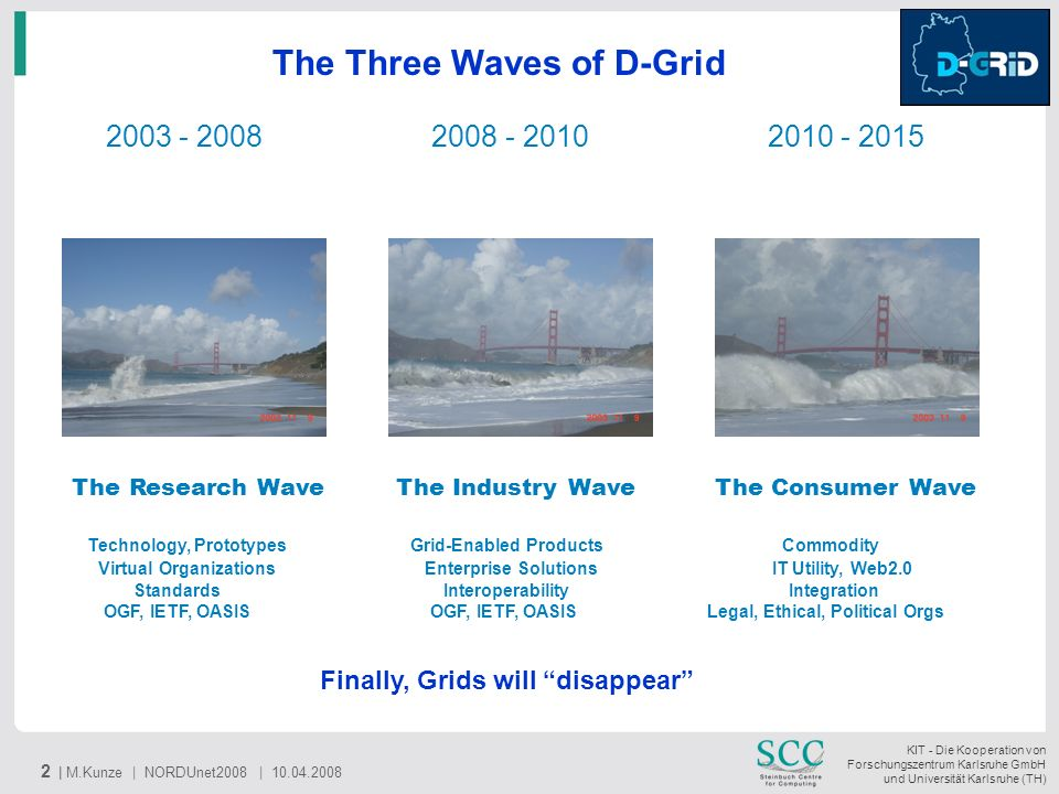 The Three Waves of D-Grid