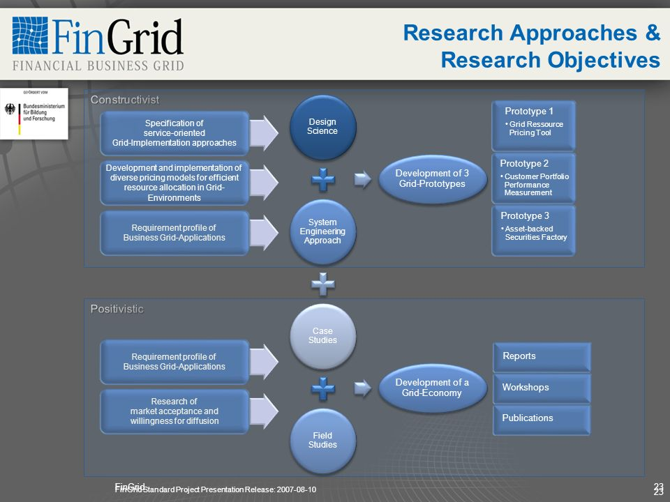 Research Approaches & Research Objectives
