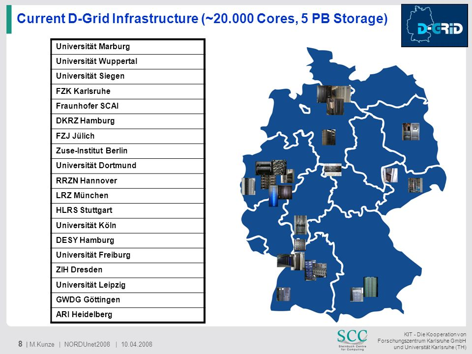 Current D-Grid Infrastructure (~20.000 Cores, 5 PB Storage)
