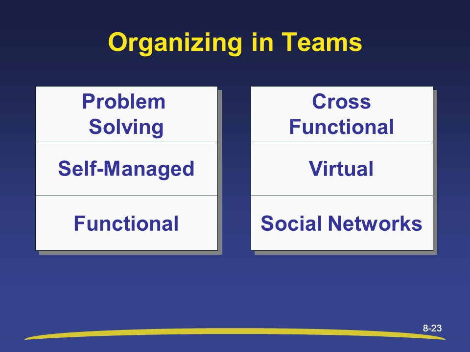 functional analysis of team problem solving Team problem solving: signpost #2 of team success problem solving, the ability of team members to develop creative  they limit their analysis to a few narrow.