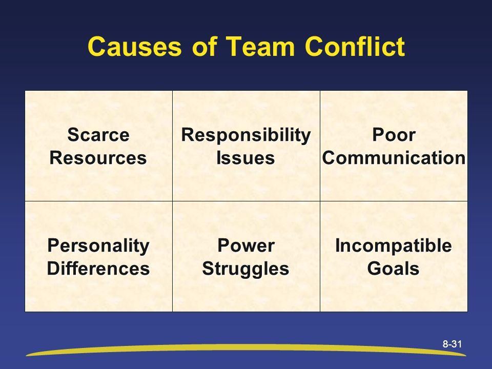 The importance of organizational structure and the issue of organizational conflict