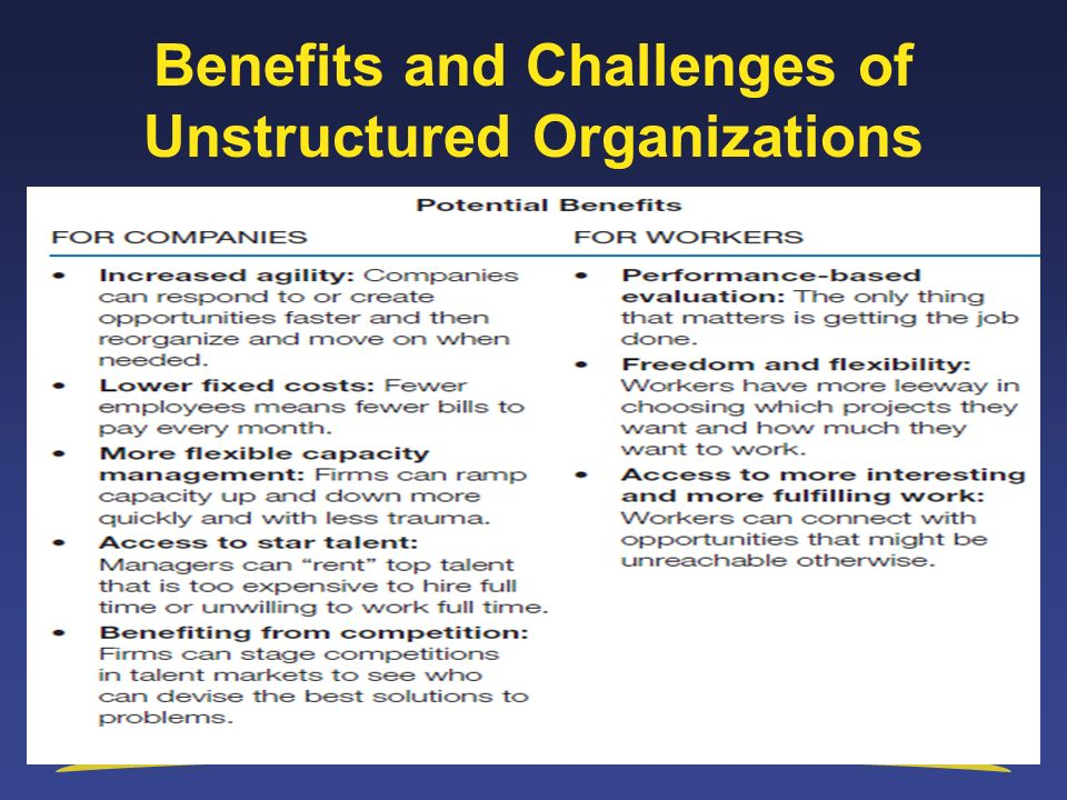 offshoring definitions benefits and challenges Offshoring, the practice of outsourcing operations overseas, usually by companies from industrialized countries to less-developed countries, with the intention of reducing the cost of doing business.