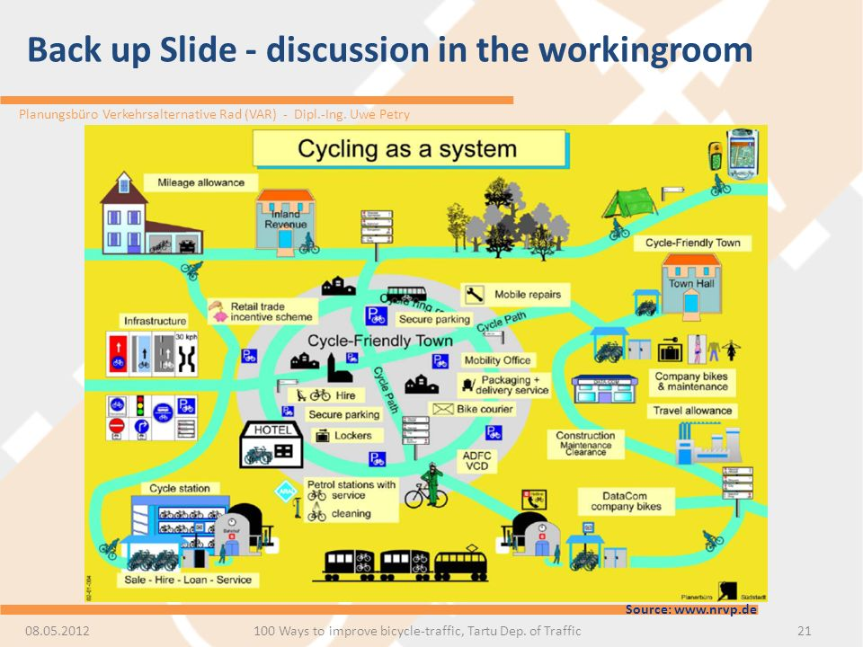 Back up Slide - discussion in the workingroom