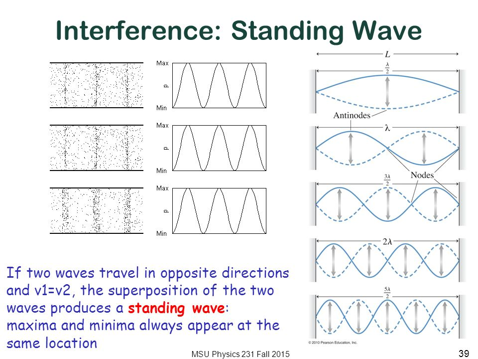 Physics 231 Topic 11 Waves Sound Alex Brown Nov Ppt