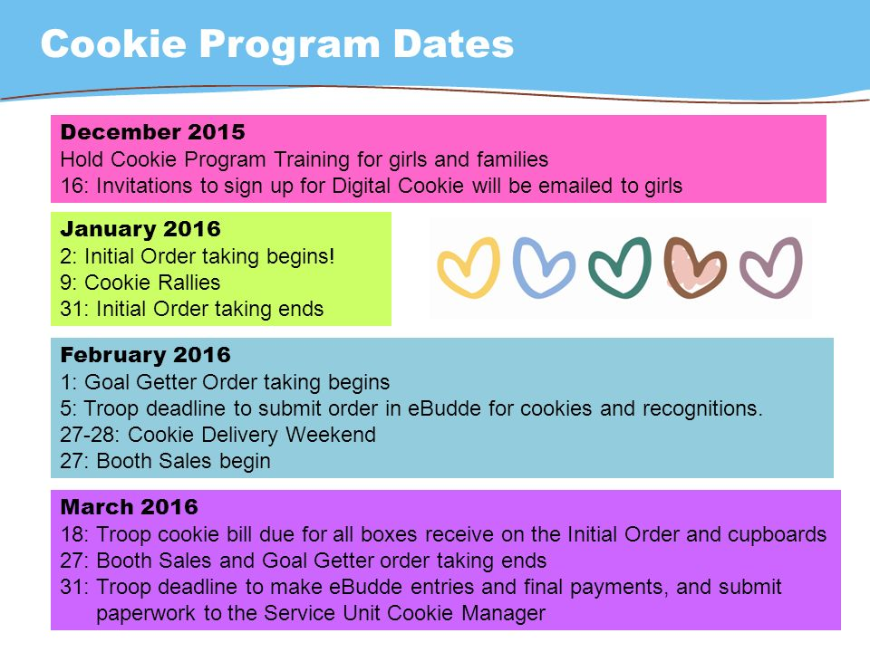 Girl Scouts of Connecticut Troop Cookie Manager Training - ppt ...