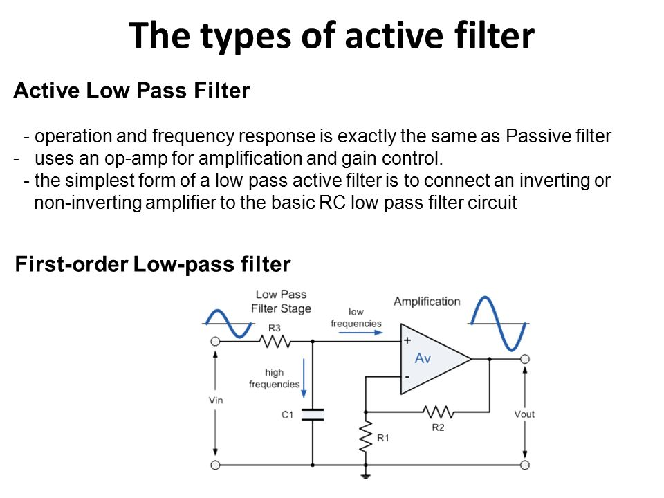 filters ppt video online download Active and Passive Filters active power filter types