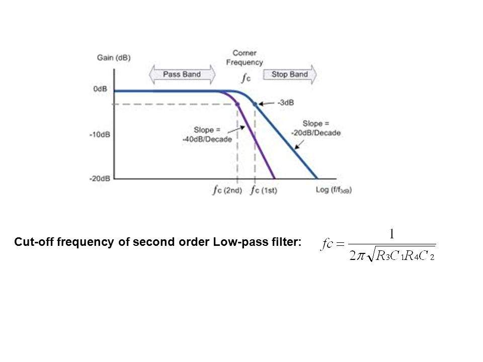 low pass filter and corner frequency The phase of the low pass filter attenuation below the corner frequency and above the corner frequency the output drops off linearly (ie.