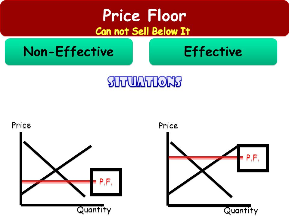Superior 11 Price Floor