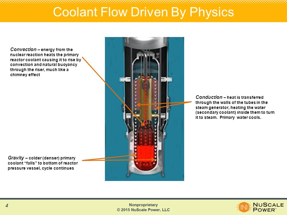 Nuscale Power Small Modular Reactors The Future Of Nuclear