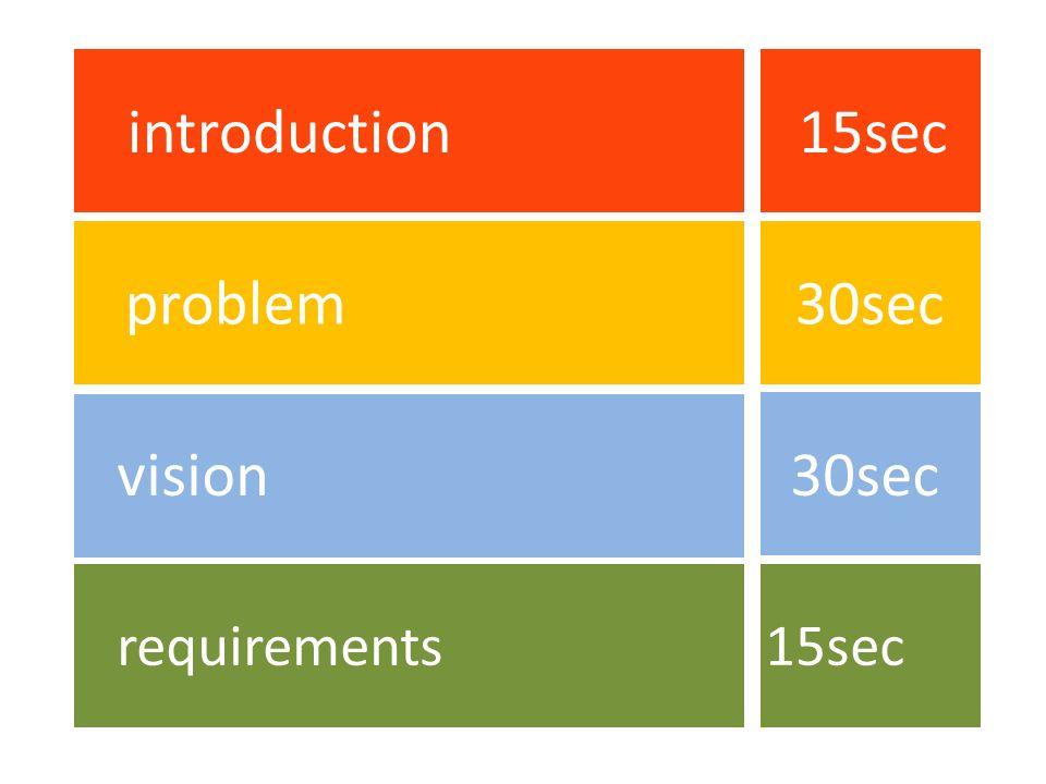 introduction 15sec problem 30sec. vision 30sec.