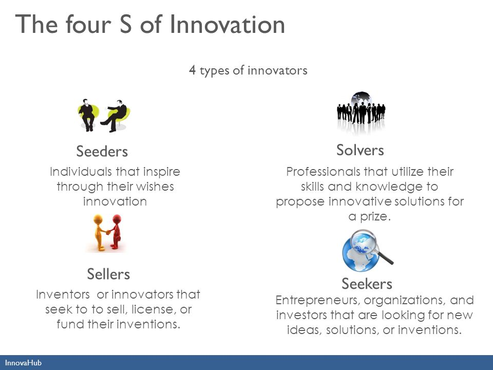 The four S of Innovation