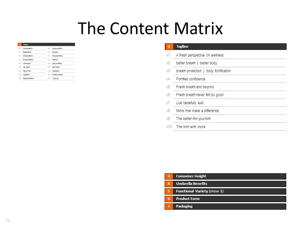 The Content Matrix 73 Tagline 2 A fresh perspective on wellness v1
