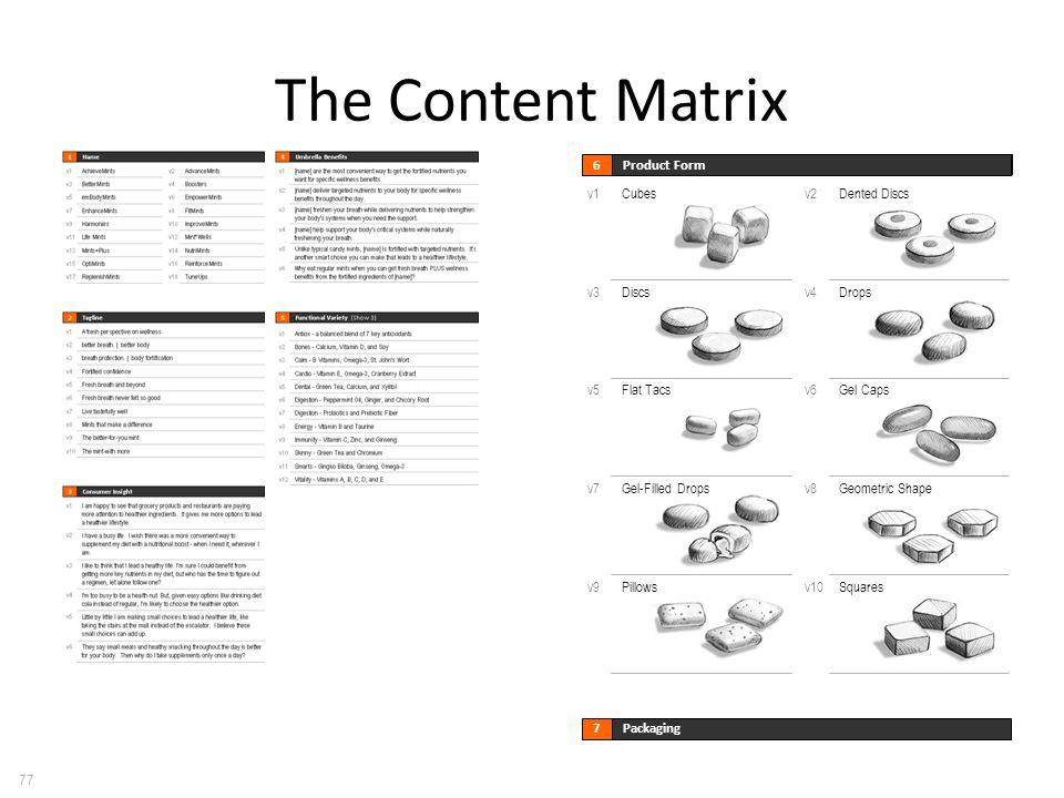 The Content Matrix 77 Product Form 6 Cubes v1 Dented Discs v2 Discs v3