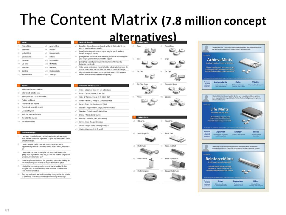 The Content Matrix (7.8 million concept alternatives)
