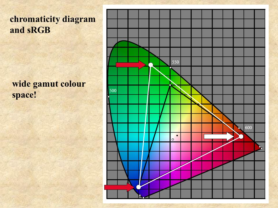 wide gamut colour space!