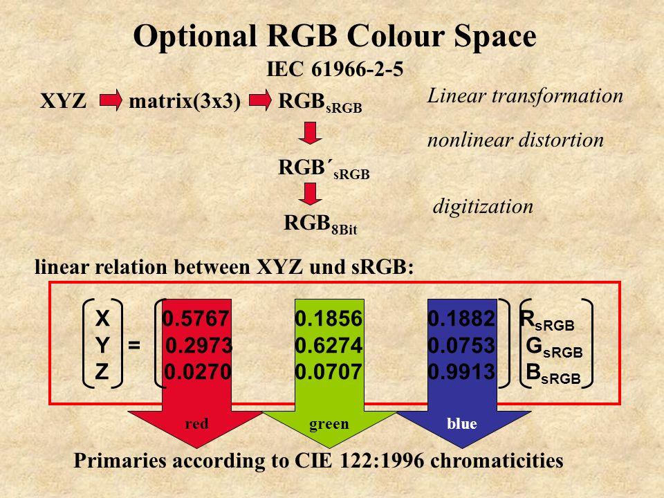 Optional RGB Colour Space