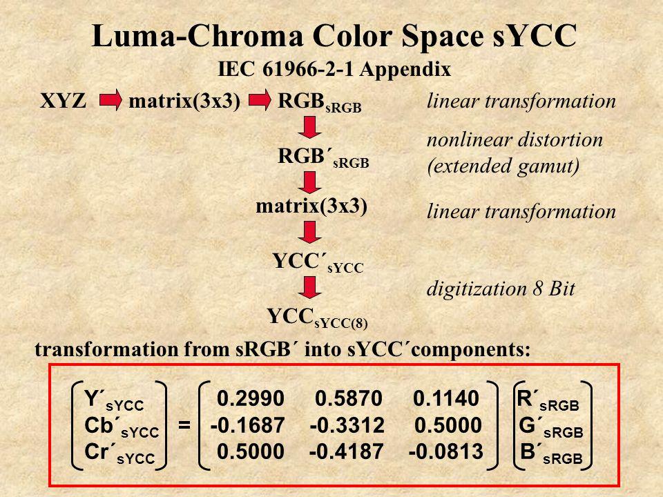 Luma-Chroma Color Space sYCC