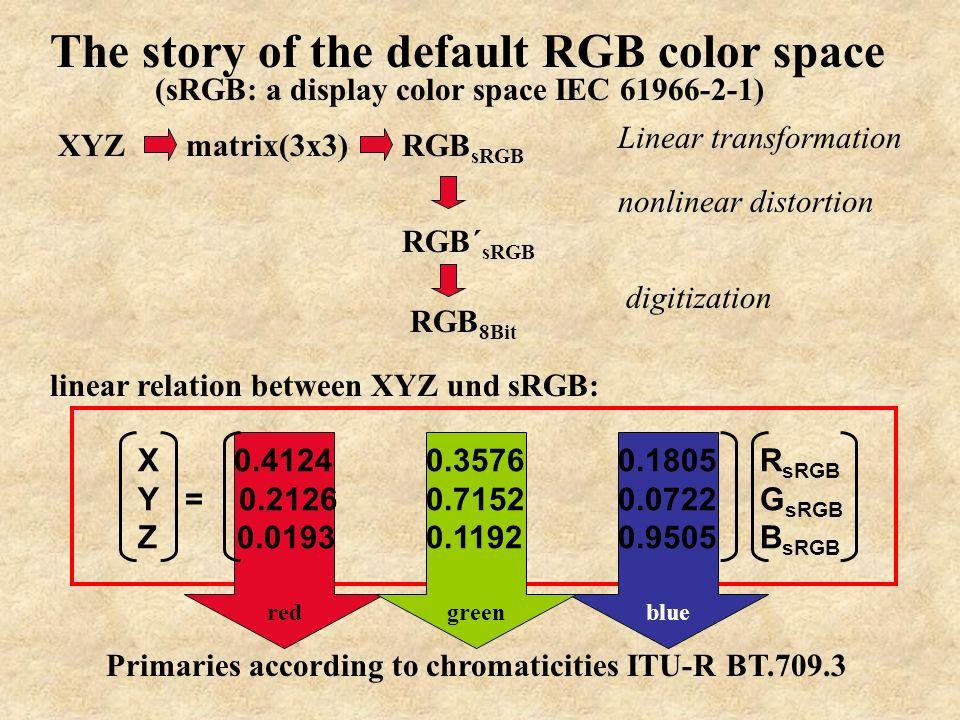 (sRGB: a display color space IEC 61966-2-1)