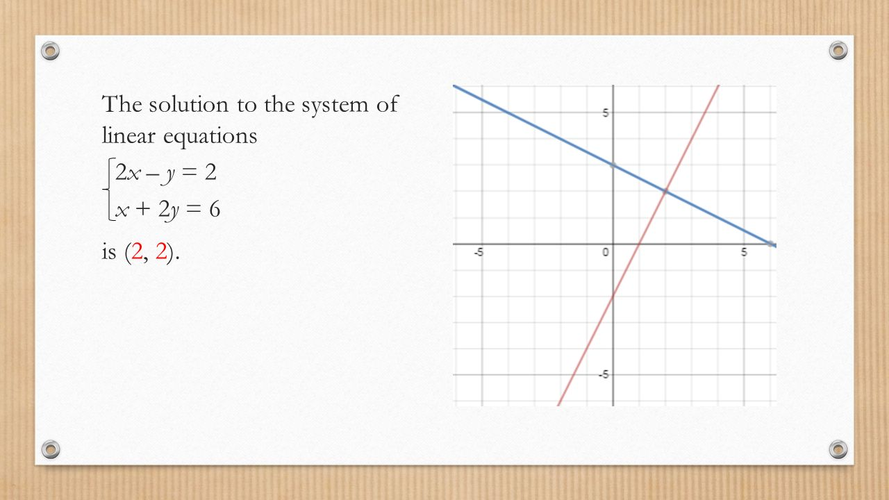 The solution to the system of linear equations