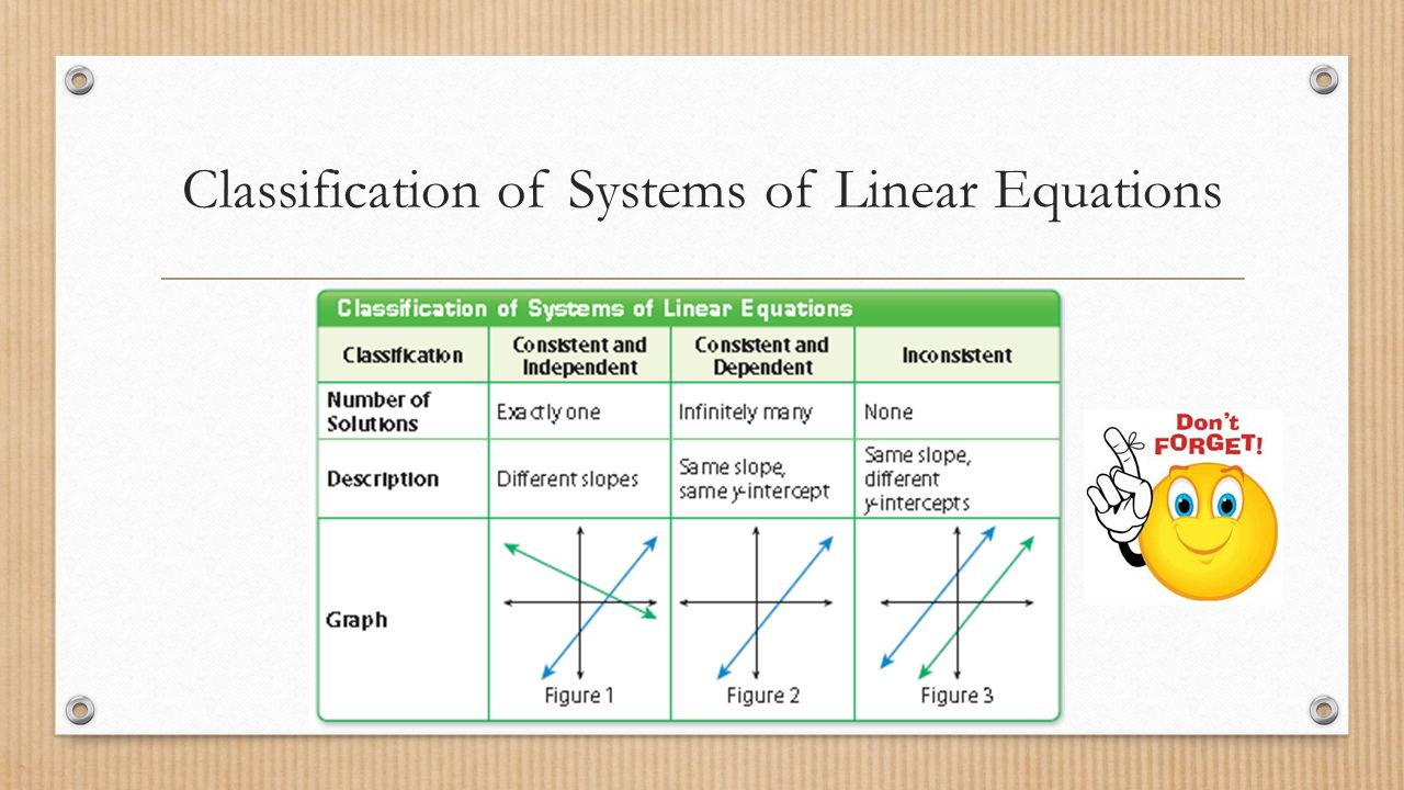 Classification of Systems of Linear Equations
