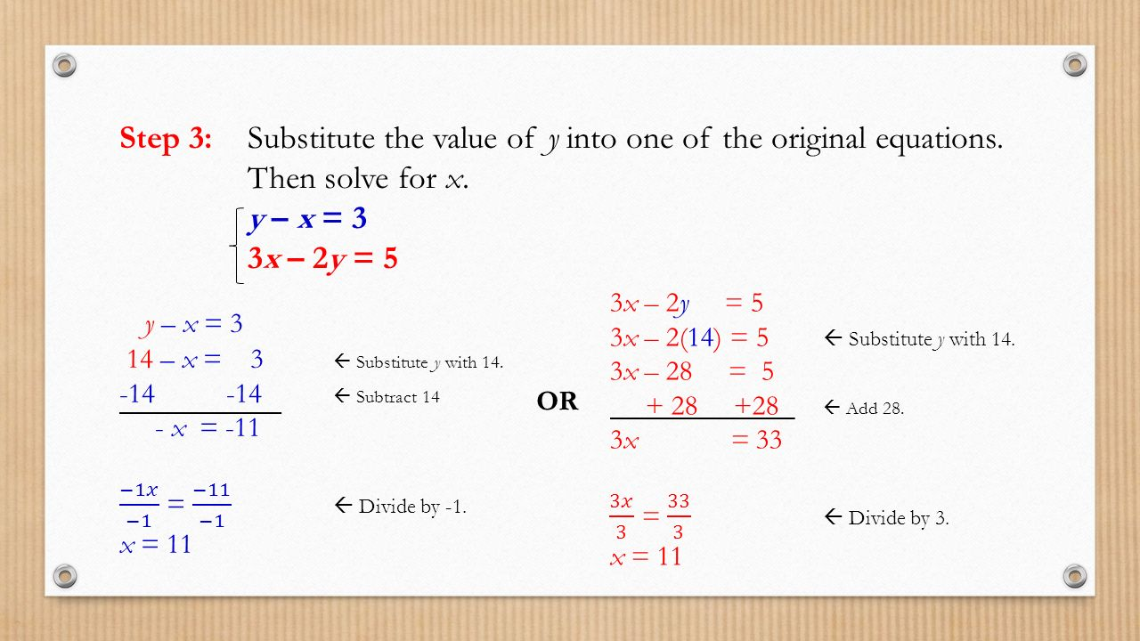 Step 3:. Substitute the value of y into one of the original equations