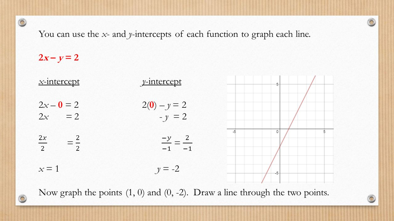 You can use the x- and y-intercepts of each function to graph each line.