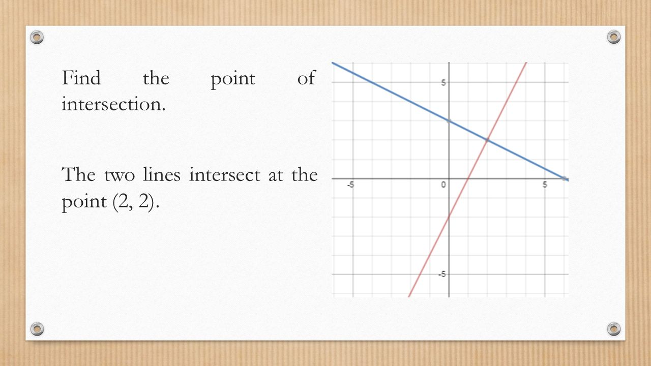 Find the point of intersection.