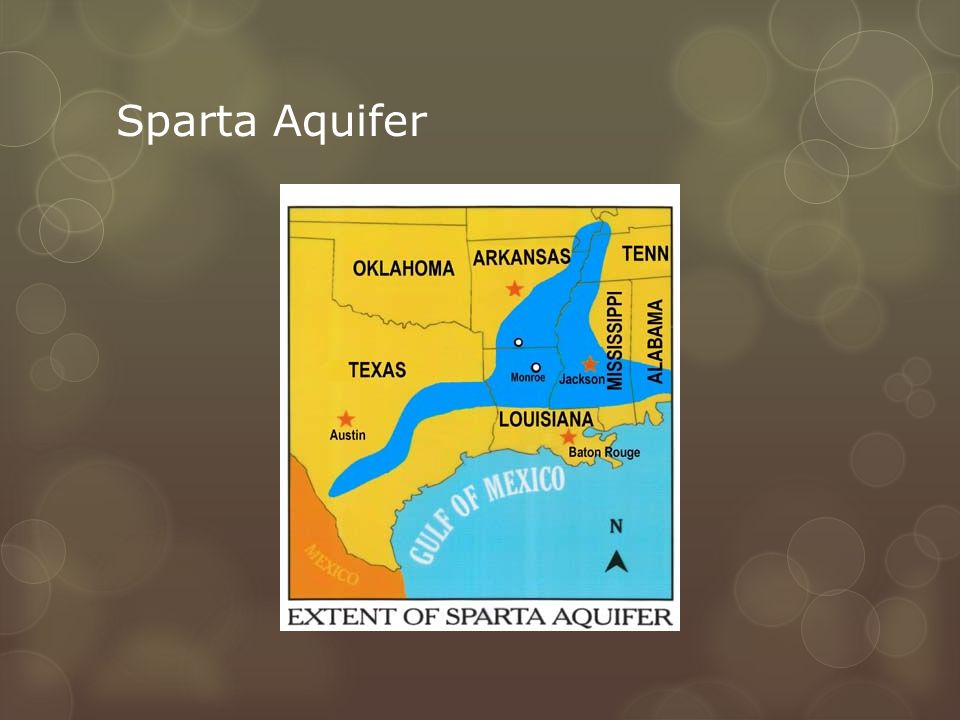 38 Sparta Aquifer Type in user name