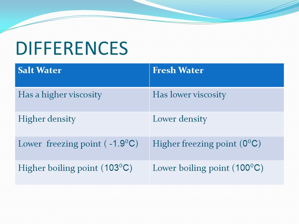salt water vs fresh water Both saltwater and conventional freshwater pools use chlorine to keep the water clean and sparkling the difference is that one type of pool system creates its own chlorine, while the other.